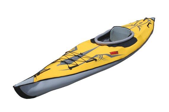 Name The Major Parts Of A Kayak