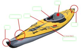kayak diagram